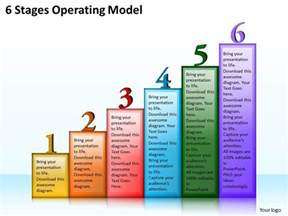 1013 business ppt diagram 6 stages operating model