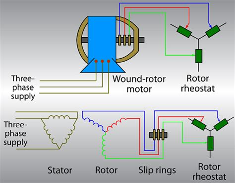 typical ac wiring diagram wiring diagram schemes