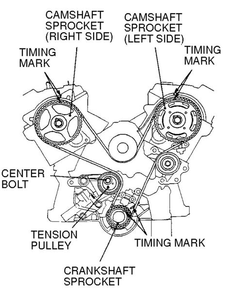 2001 mitsubishi montero sport belt diagram 2001 mitsubishi montero timing belt car interior design