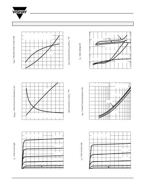 transistor j201 replacement transistor j201 datasheet 28 images j201 836277 pdf datasheet ic on line 2n5459 datasheet