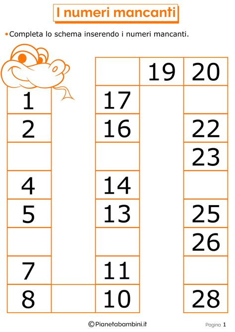 scrivere i numeri in lettere imparare a contare e scrivere i numeri