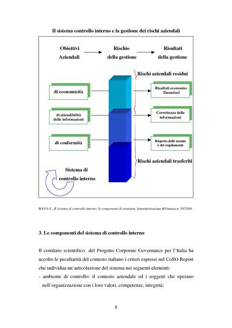 comitato controllo interno le componenti sistema di controllo interno il comitato