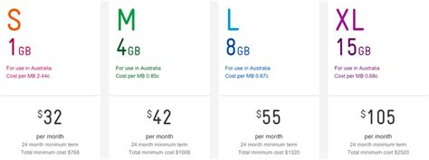 wireless home internet plans telstra home wireless broadband plans house design plans
