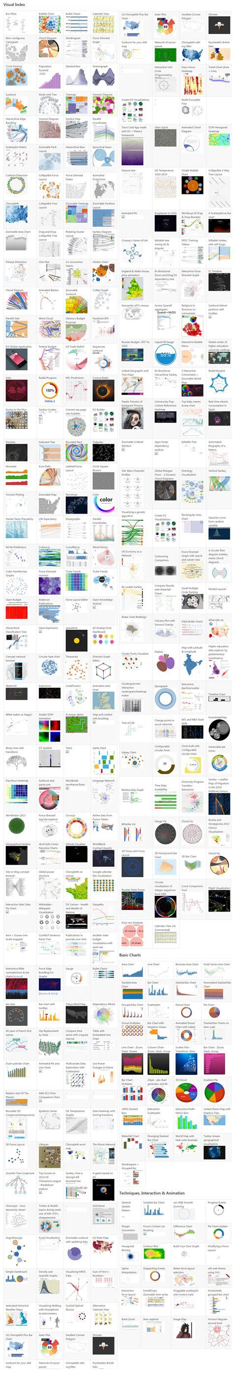 github d3 tutorial cr 233 er facilement des visualisations de donn 233 es