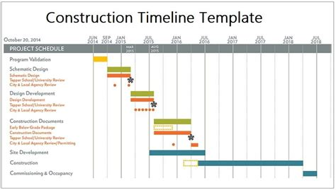 Construction Timeline Template 4 Free Printable Pdf And Excel Sleformats Org Templates Construction Timeline Template