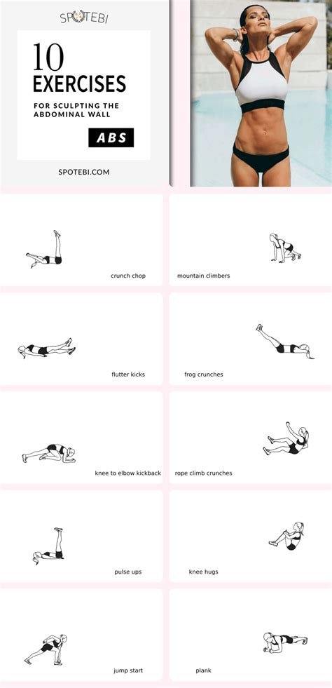 midsection workouts at home 28 images image gallery