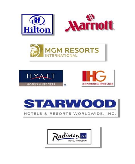 brand hotels services hfpros
