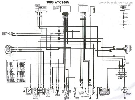 wiring diagram 1985 atc250es big friendship bracelet