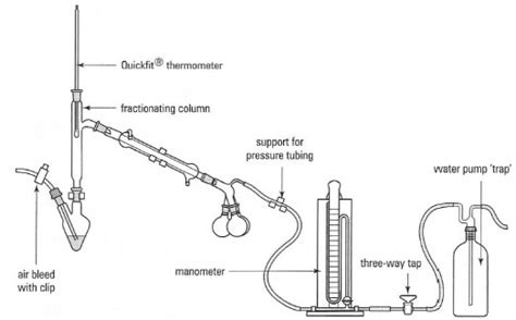Adaptor Destilasi illustrated glossary of organic chemistry distillation