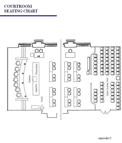 courtroom floor plan guide for counsel