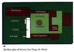 Mission San Diego De Alcala Floor Plan Roy Cloud Student Resources Mission Report Research