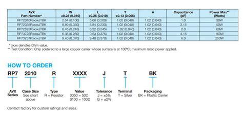 leaded resistor datasheet leaded chip rp7 series avx