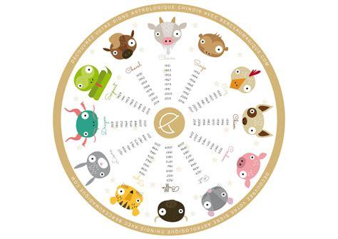 Calendrier De Naissance Chinois Signe Astrologique Chinois D 233 Couvrez Le Votre Le Mag