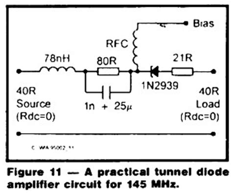 tunnel diode lifier circuit tunnel diode tips working and detector application