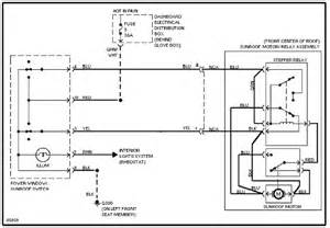 category saab wiring diagram circuit and wiring diagram