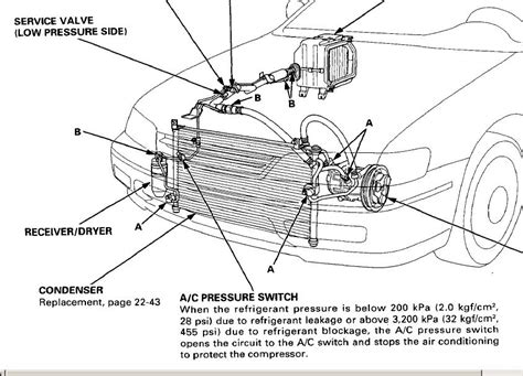 honda insight air conditioning wiring diagram honda