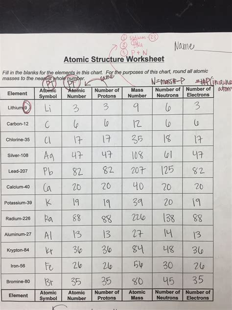 Atomic Structure Review Worksheet Answer Key by Unit 2 Atomic Structure Ms Holl S Physical Science Class