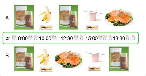 How To Take Herbalife Detox Program by Herbalife Diet Plan For Weight Loss What Is Herbalife