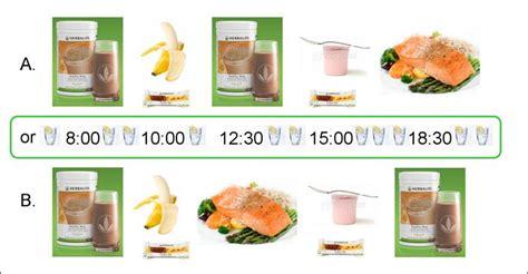Teh Diet Herbalife herbalife diet plan for weight loss what is herbalife