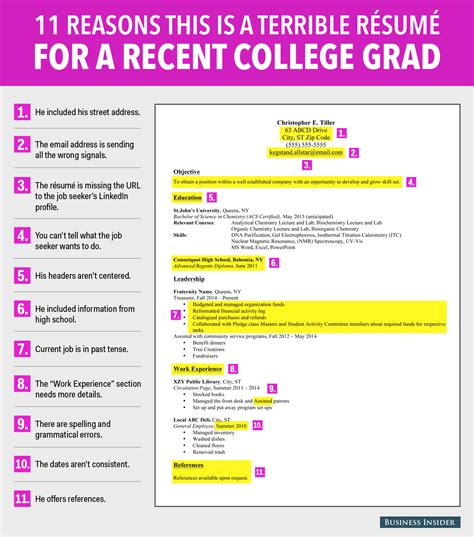 resume sles for college graduates terrible resume for a recent college grad business insider