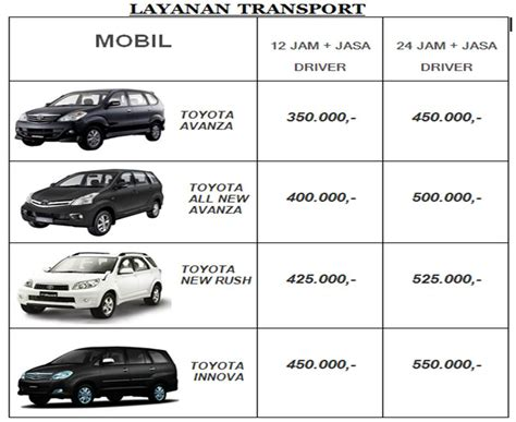 Accu Mobil Di Yogyakarta sewa mobil toyota avanza sewa mobil murah di jogja