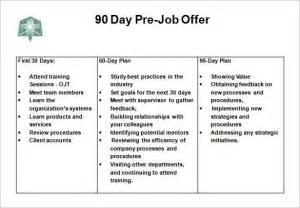 the 90 days template the 90 days template best template idea