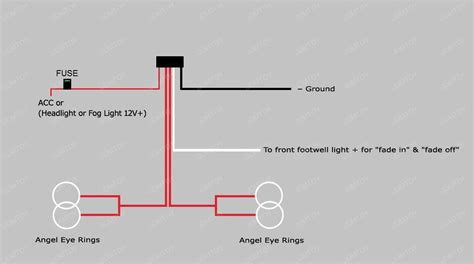 how to wire halo lights to parking lights bmw fog lights wiring diagram wiring diagram with