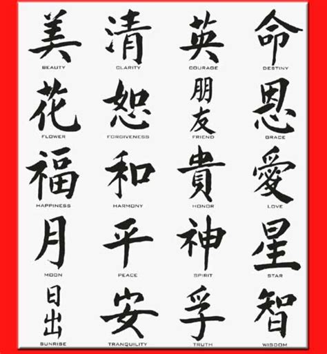 tattoo alphabet in chinese pin tattoos chinese letters the alphabet and its meanings
