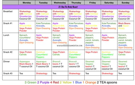 vegetarian challenge for a month 21dayfix approved vegan meal plan used during bodybeast