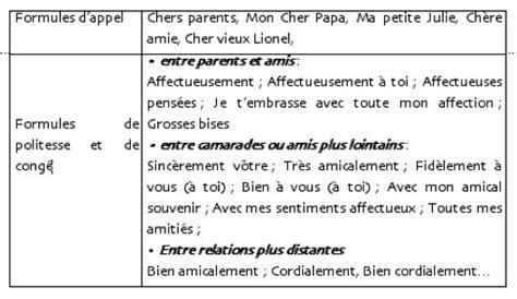 Présentation Lettre Formule De Politesse Lettre Priv 233 E Lettres
