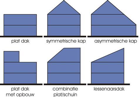 bouwkosten woning bouwkosten nieuwe woningen rekenen rondom wonen
