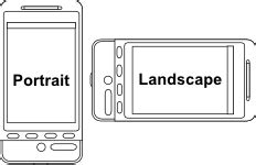 layout landscape portrait android android screens