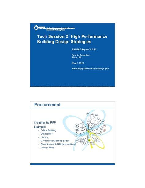 layout strategy slideshare high performance building design strategies