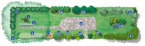 progettare giardino di casa progettare un giardino a risparmio idrico cose di casa