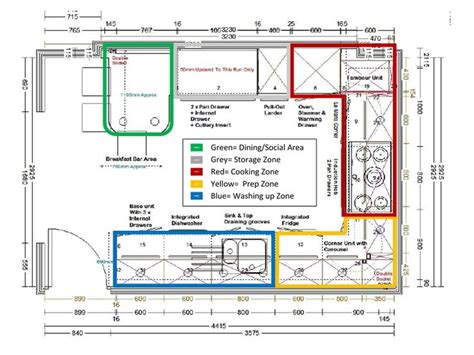 work kitchen layout most efficient kitchen layout kitchen prep zones1 jpg