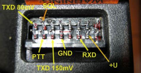Konektor Motorola Gm 300 motorola gm 300 mods