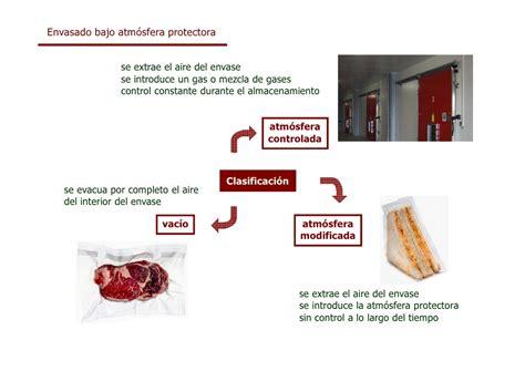 envasado alimentos envasado de alimentos