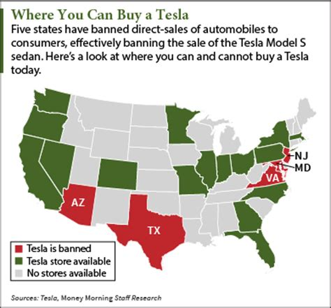 Tesla Where To Buy Tesla Motors Inc Nasdaq Tsla Mapping Where To Buy Etf