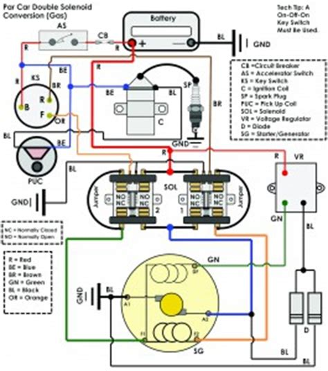 ezgo golf cart wiring diagram wiring diagram for ez go
