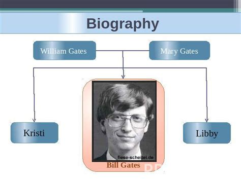 ppt on biography of bill gates презентация к уроку английского языка quot bill gates