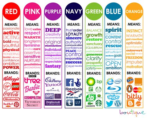 colors agency colour psychology ideopsychology
