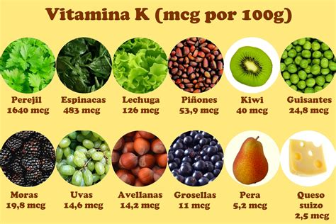 alimento con vitamina d vitamina k o fitomenadiona calor 237 as y nutrientes