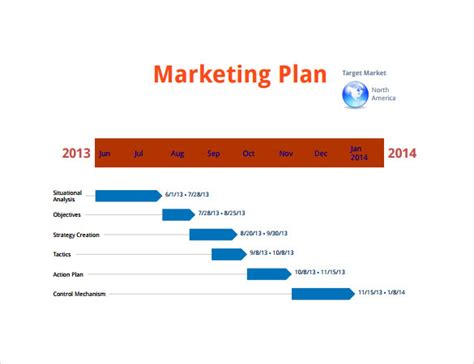 financial model for business plan sales and marketing cost