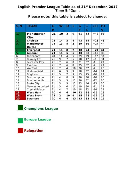 epl table draw one stop information technology home of info 2017