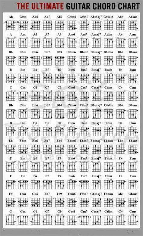 Ukulele Chords Ultimate Guitar