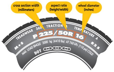 tire sizes explained diagram image gallery tire size