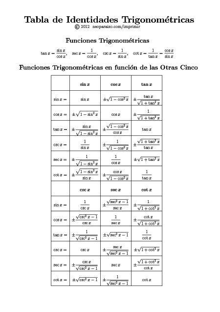 Identidades Trigonométricas | Identidades trigonometricas