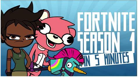 fortnite battle royale   minutes animated youtube