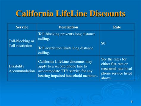 lifeline phone program ppt california lifeline telephone program powerpoint presentation id 220480