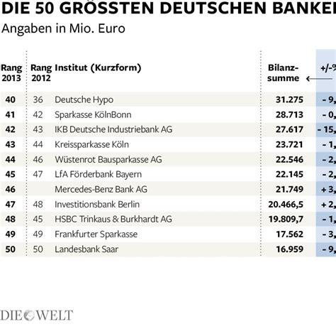 amerikanische banken in deutschland dorothee blessing jp holt sich bekannteste